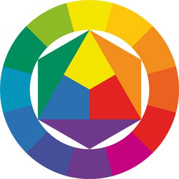Farbkreis nach Johannes Itten Farbkontrastte