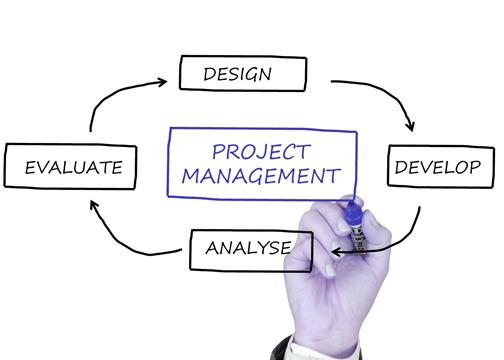 modernes Webdesign Grafik