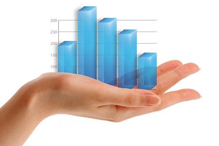 Responsive Webdesign Statistik